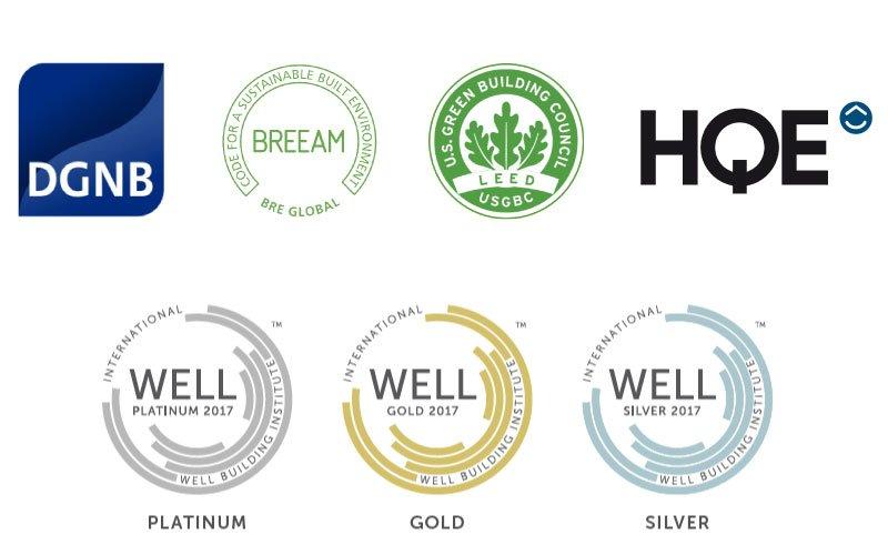 Zielone standardy w budownictwie certyfikaty
